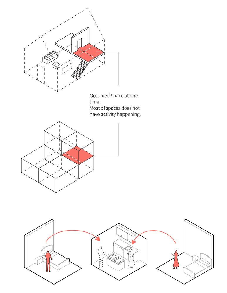 home units diagram