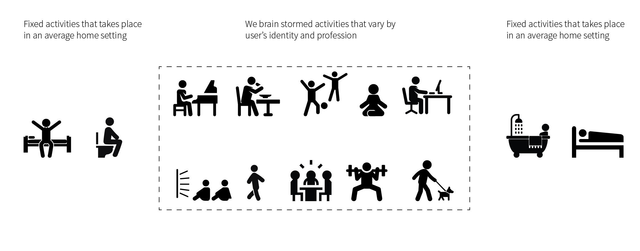 190108_diagrams matrix of activities-01