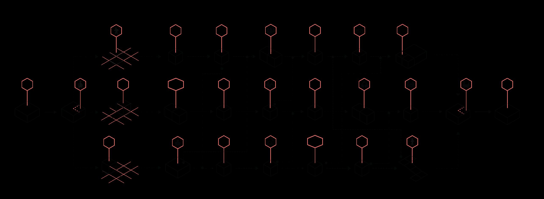 diagrams matrix of activities-03