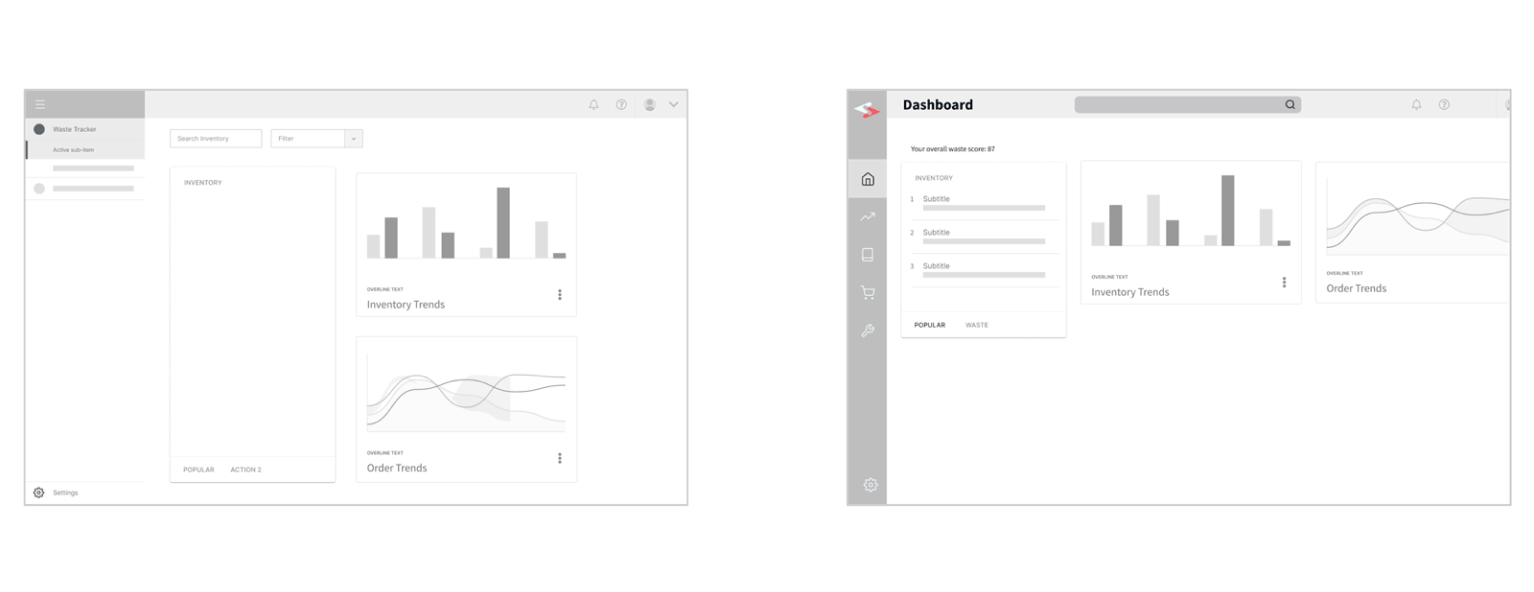 dashboard_iterations1-1